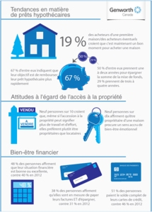 Genworth_infographic_FR_Survey